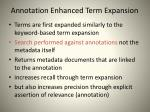 annotation enhanced term expansion