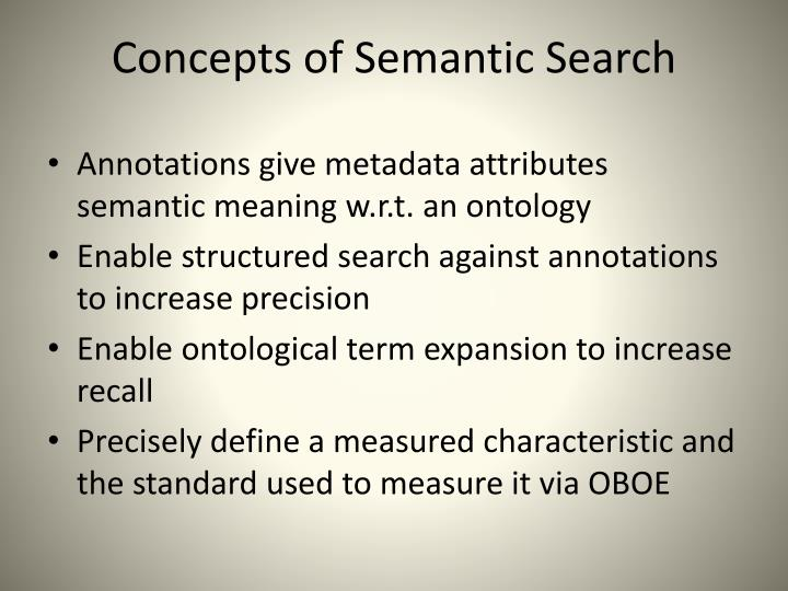 Concepts of Semantic Search