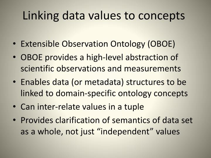 Linking data values to concepts