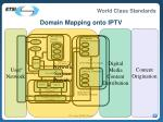 domain mapping onto iptv