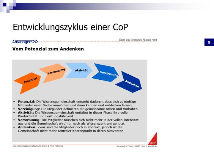 Entwicklungszyklus einer CoP