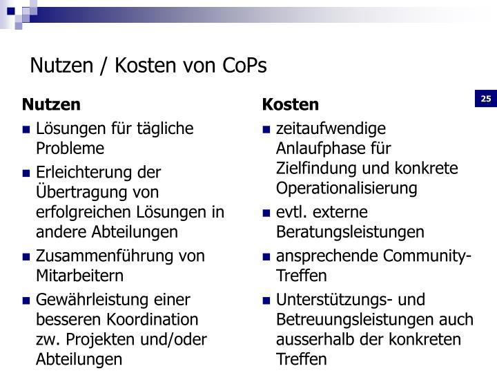 Nutzen / Kosten von CoPs