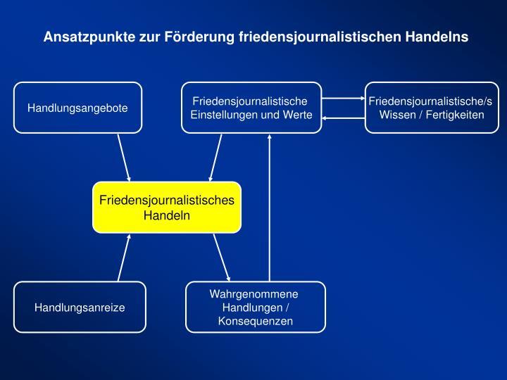 Ansatzpunkte zur Förderung friedensjournalistischen Handelns