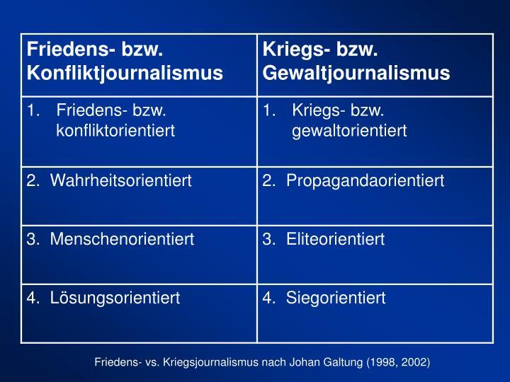 Friedens- vs. Kriegsjournalismus nach Johan Galtung (1998, 2002)