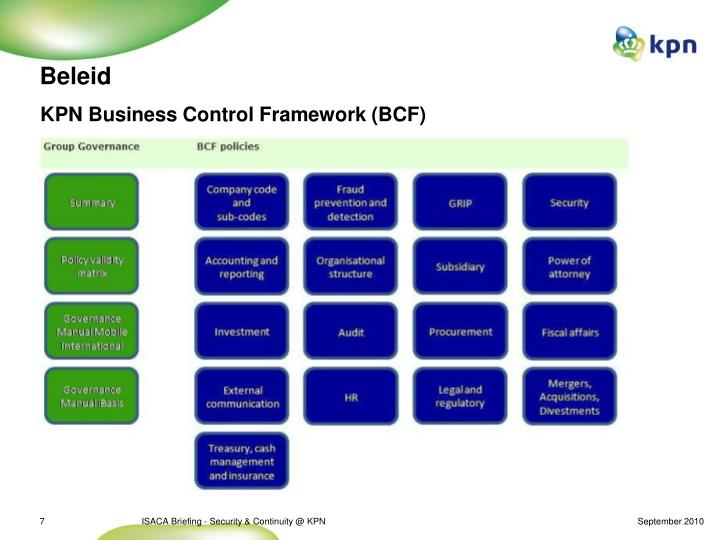 KPN Business Control Framework (BCF)