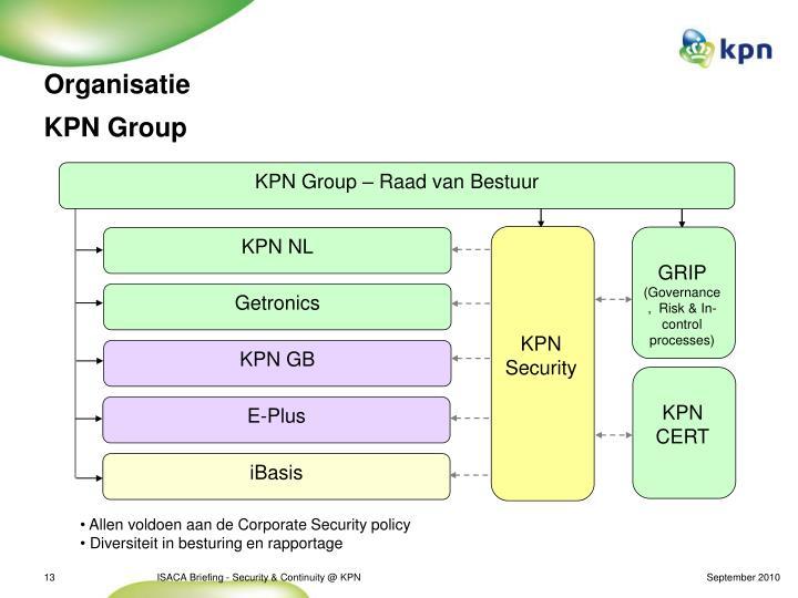 KPN Group