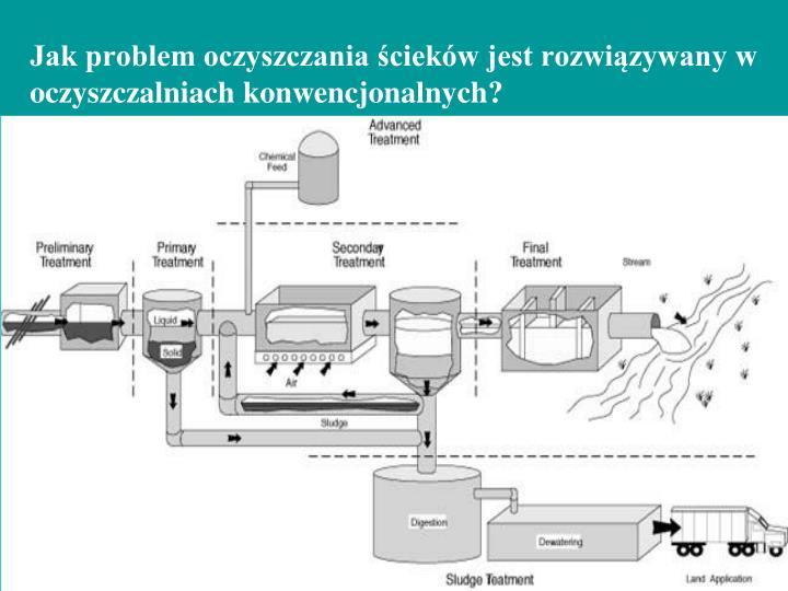 Jak problem oczyszczania ścieków jest rozwiązywany w oczyszczalniach konwencjonalnych