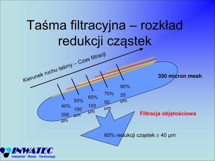 Taśma filtracyjna – rozkład redukcji cząstek