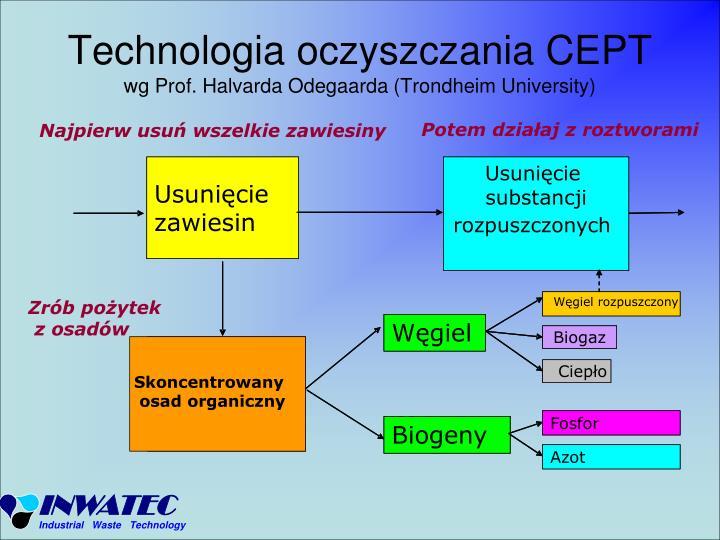 Technologia oczyszczania CEPT