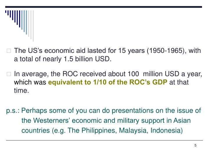 The US's economic aid lasted for 15 years (1950-1965), with a total of nearly 1.5 billion USD.