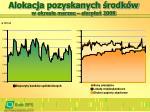 alokacja pozyskanych rodk w w okresie marzec sierpie 2008