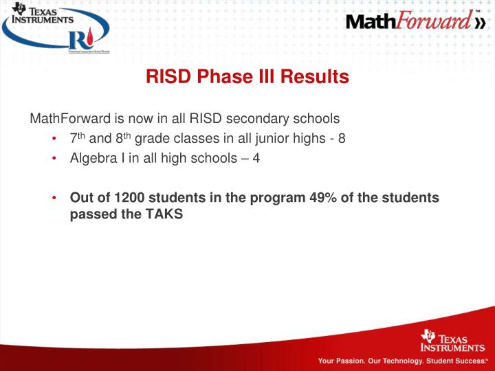 RISD Phase III Results