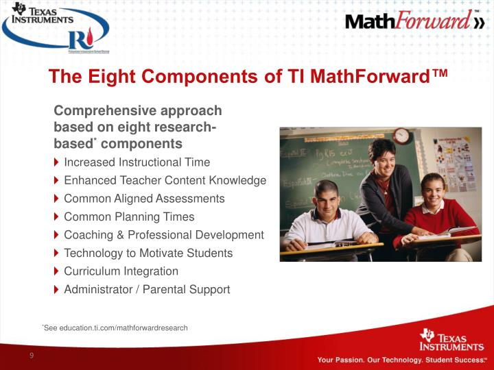The Eight Components of TI MathForward™