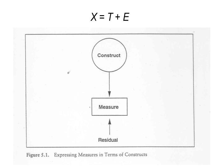 X = T + E