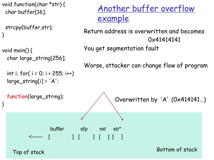 void function(char *str) {
