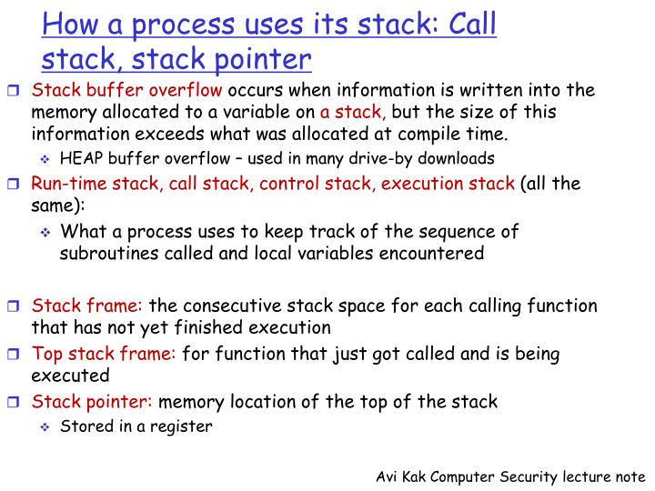 How a process uses its stack: Call stack, stack pointer