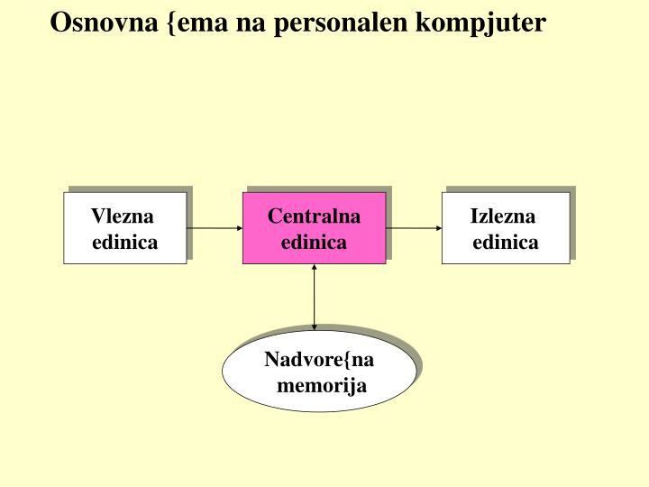 Osnovna {ema na personalen kompjuter