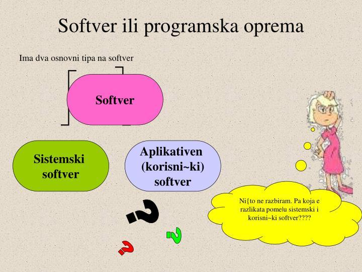Softver ili programska oprema
