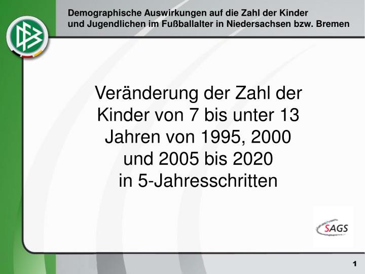 Veränderung der Zahl der Kinder von 7 bis unter 13 Jahren von 1995, 2000