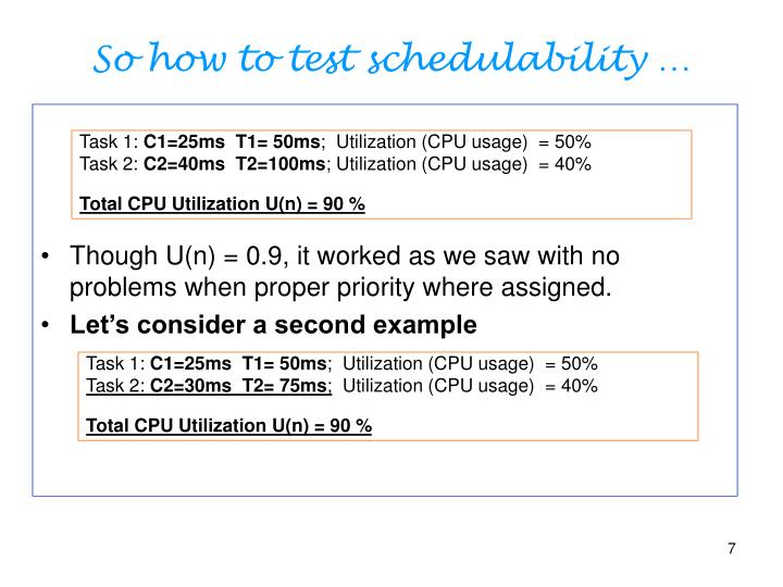 So how to test schedulability …