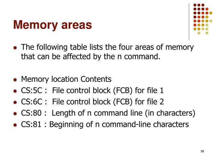 Memory areas