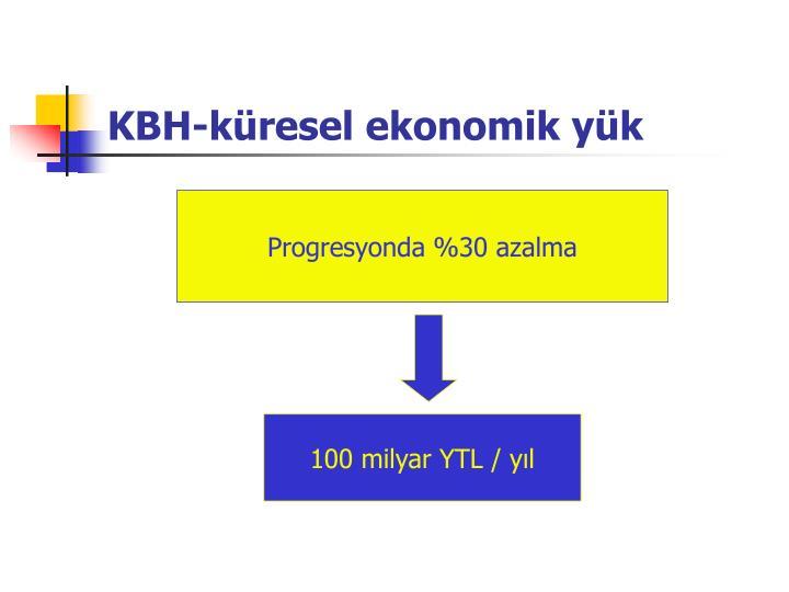 KBH-küresel ekonomik yük