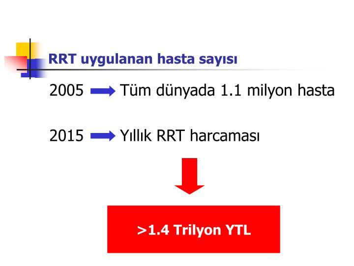 RRT uygulanan hasta sayısı