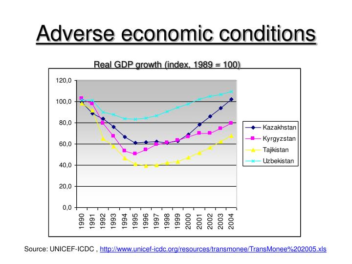 Adverse economic conditions