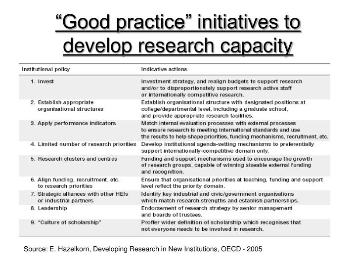 """Good practice"" initiatives to develop research capacity"