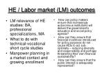 he labor market lm outcomes