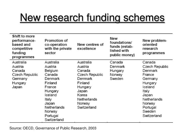 New research funding schemes