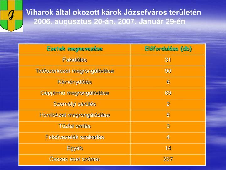 Viharok által okozott károk Józsefváros területén 2006. augusztus 20-án, 2007. Január 29-én
