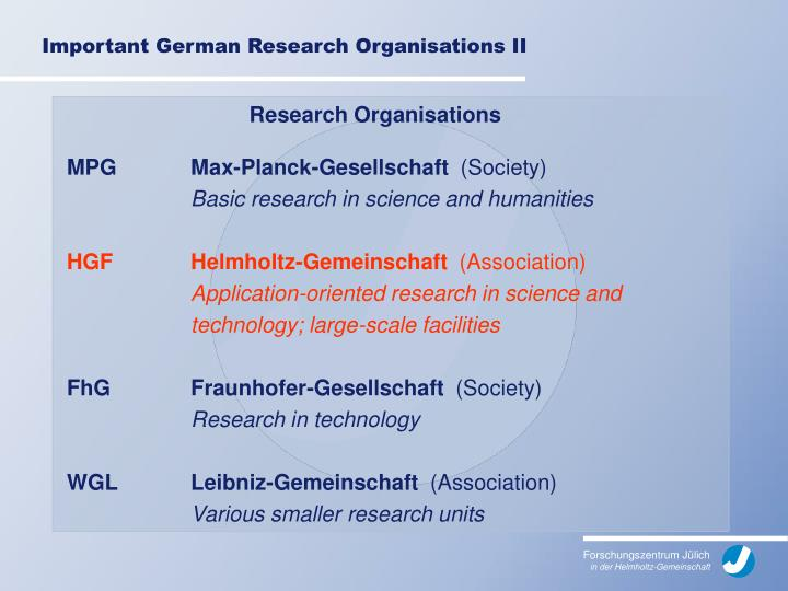 Important German Research Organisations II