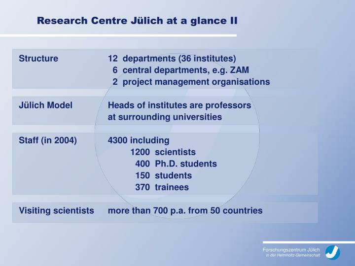 Research Centre Jülich at a glance II