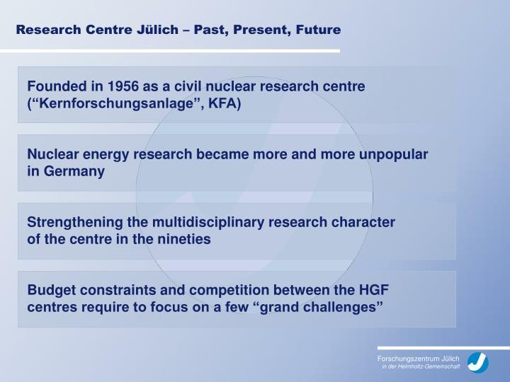 Research Centre Jülich – Past, Present, Future