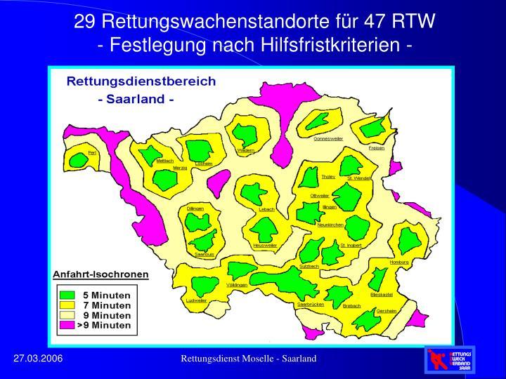 29 Rettungswachenstandorte für 47 RTW