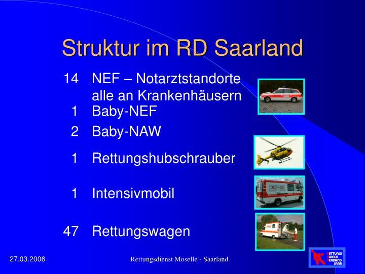 Struktur im RD Saarland