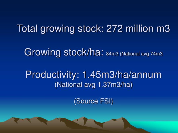 Total growing stock: 272 million m3