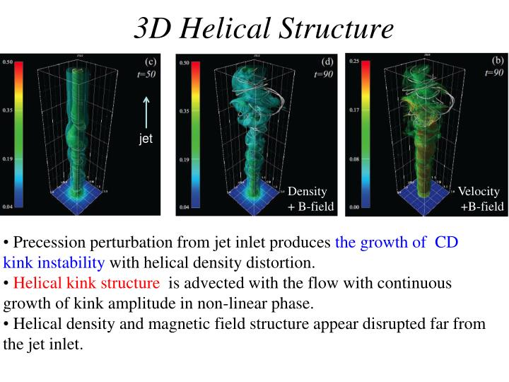 3D Helical Structure