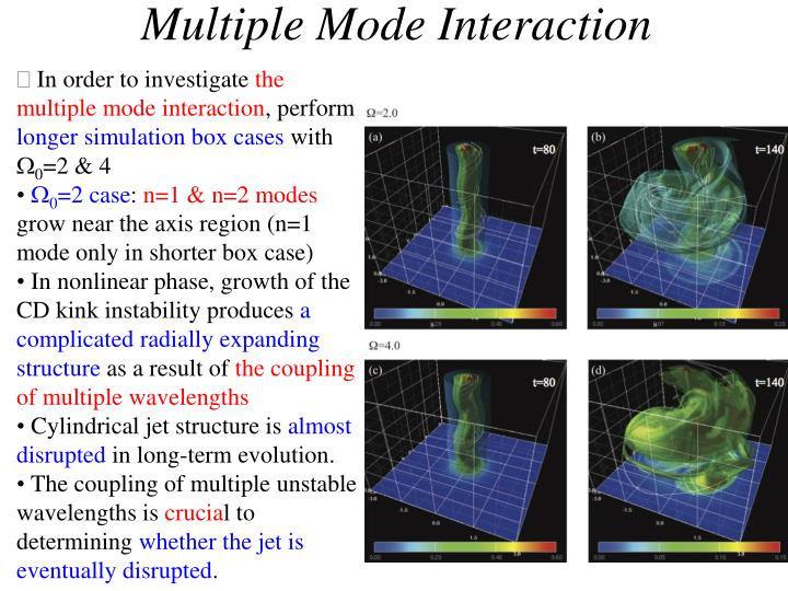 Multiple Mode Interaction
