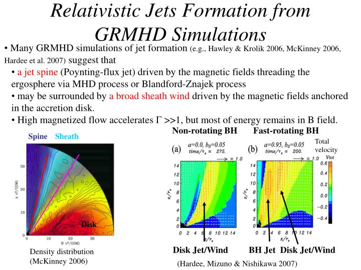Relativistic Jets Formation from GRMHD Simulations