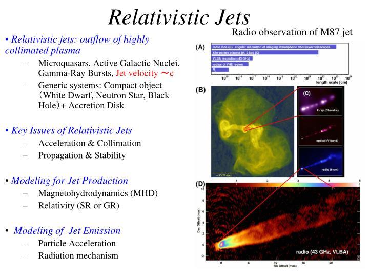 Relativistic Jets