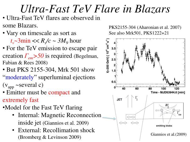 Ultra-Fast TeV Flare in Blazars