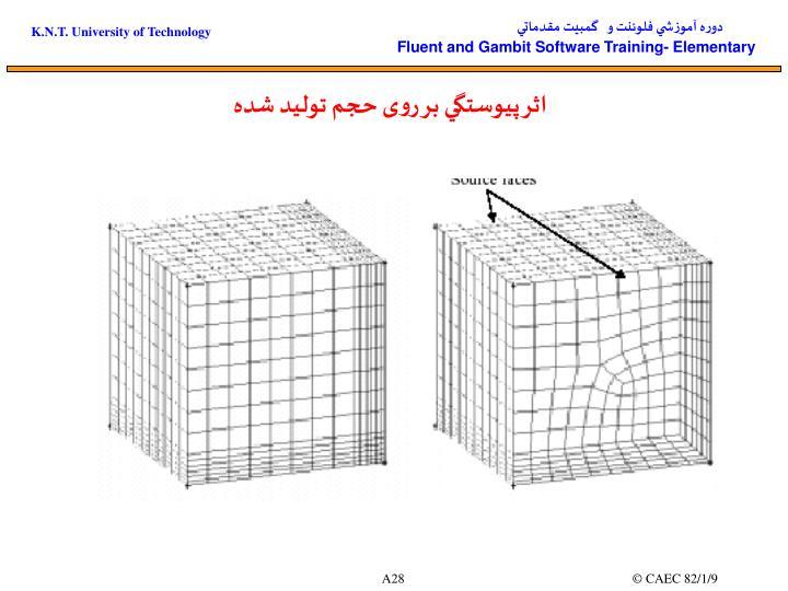 اثر پيوستگي بر روی حجم توليد شده