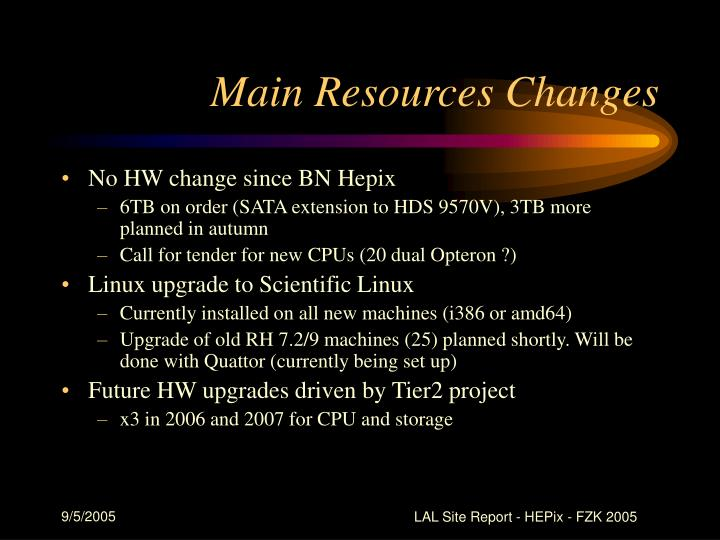 Main Resources Changes