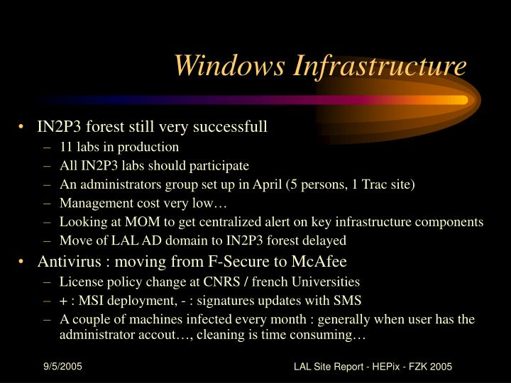 Windows Infrastructure