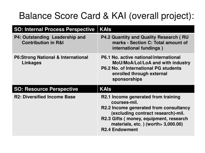 Balance Score Card & KAI (overall project):