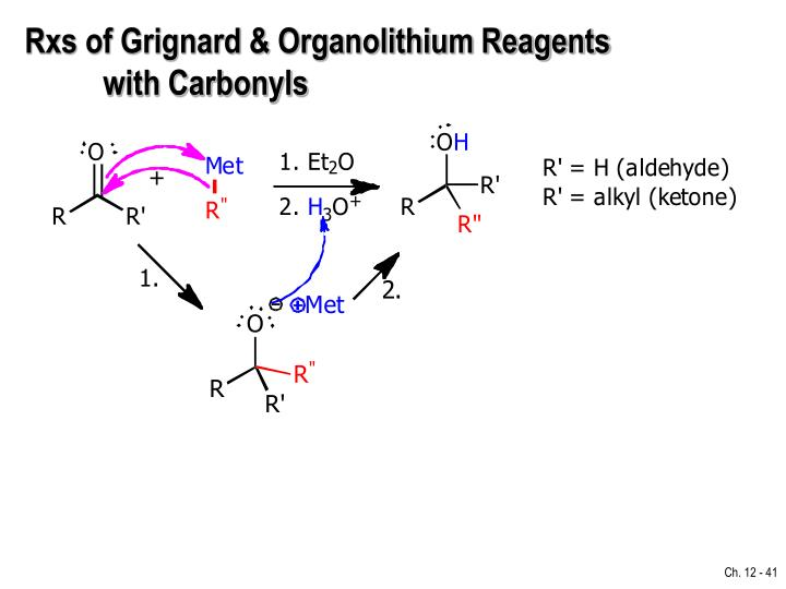 Rxs of Grignard & Organolithium Reagents
