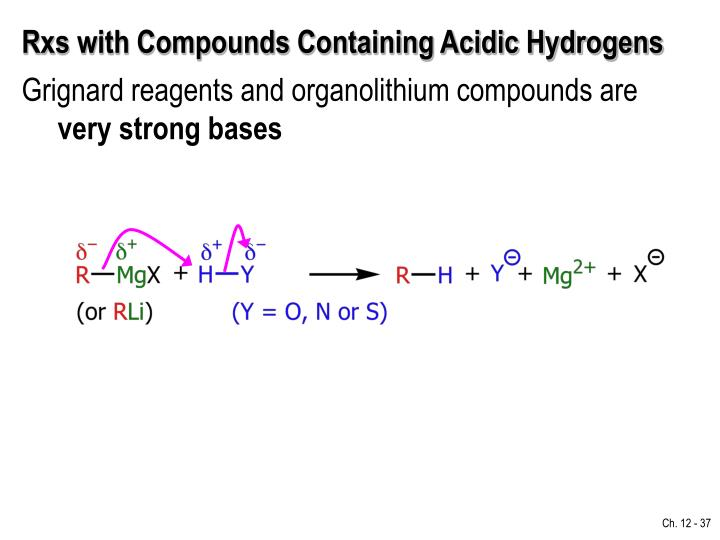 Rxs with Compounds Containing Acidic Hydrogens