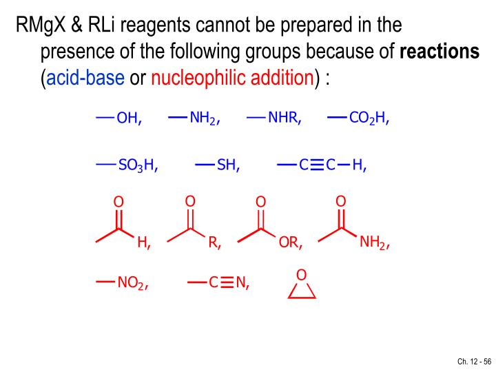 RMgX & RLi reagents cannot be prepared in the presence of the following groups because of